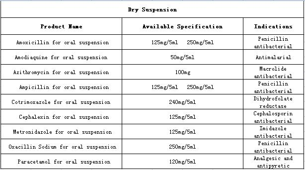 Dry Suspension